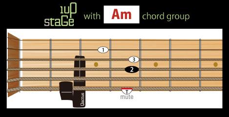 カクタスのギターダイアグラム3