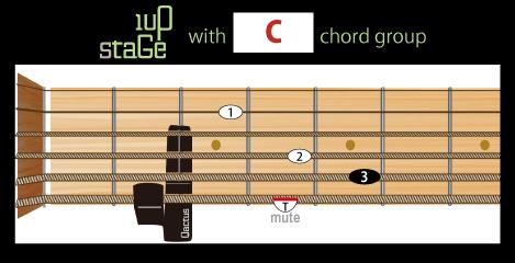 カクタスのギターダイアグラム6