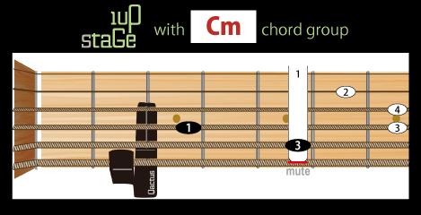 カクタスのギターダイアグラム7