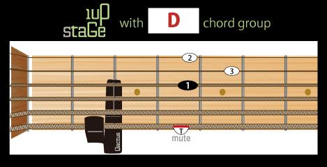 カクタスのギターダイアグラム8