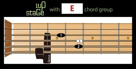 カクタスのギターダイアグラム10