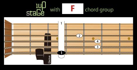 カクタスのギターダイアグラム12