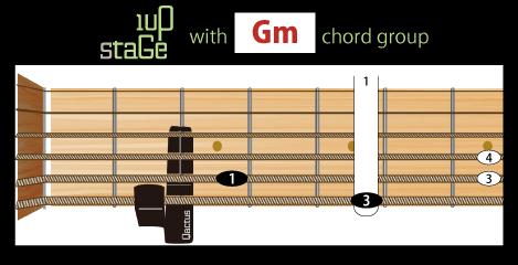 カクタスのギターダイアグラム15