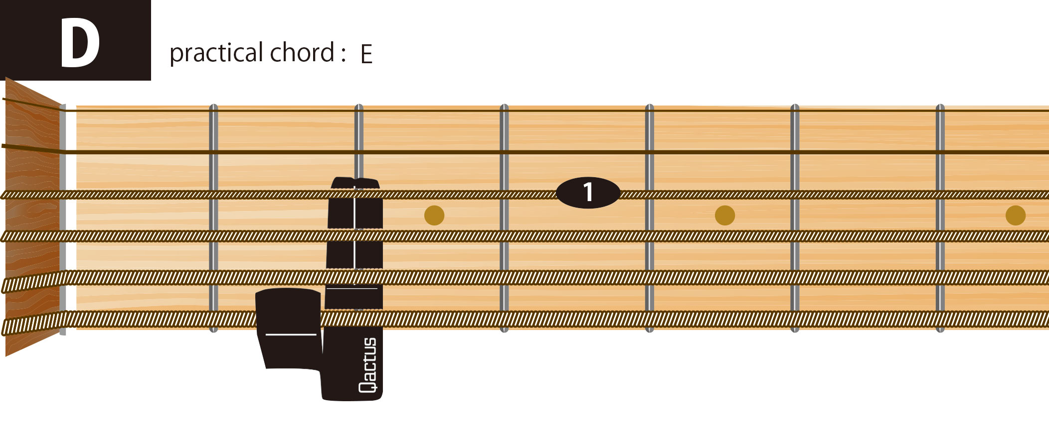 """chord"