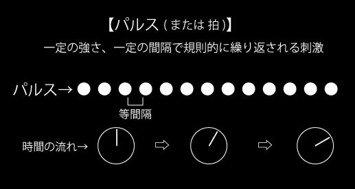 """""""カクタスが狙うパルス感覚イメージ"""""""